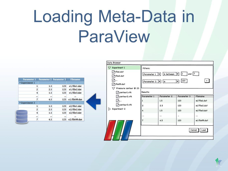 Loading Meta-Data in ParaView