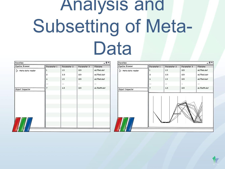 Analysis and Subsetting of Meta- Data