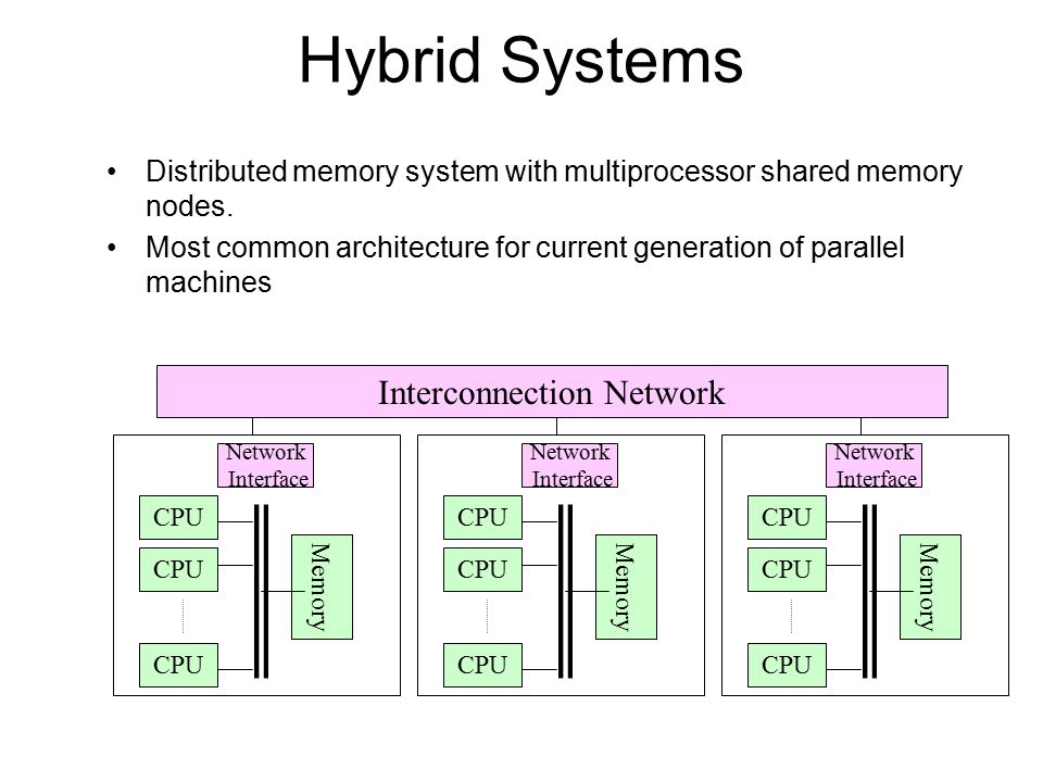 Hybrid Systems Distributed memory system with multiprocessor shared memory nodes. Most common architecture for current generation of parallel machines