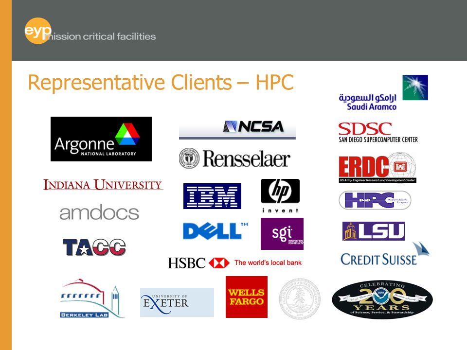 Representative Clients – HPC