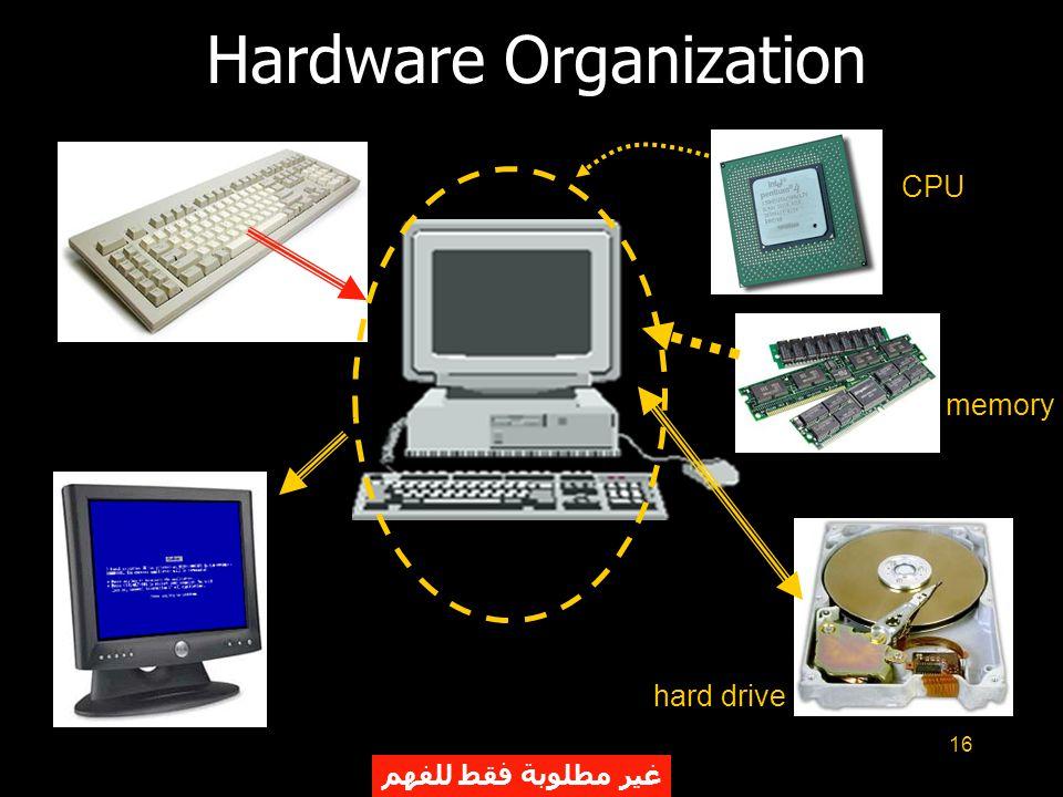 16 Hardware Organization CPU memory hard drive غير مطلوبة فقط للفهم