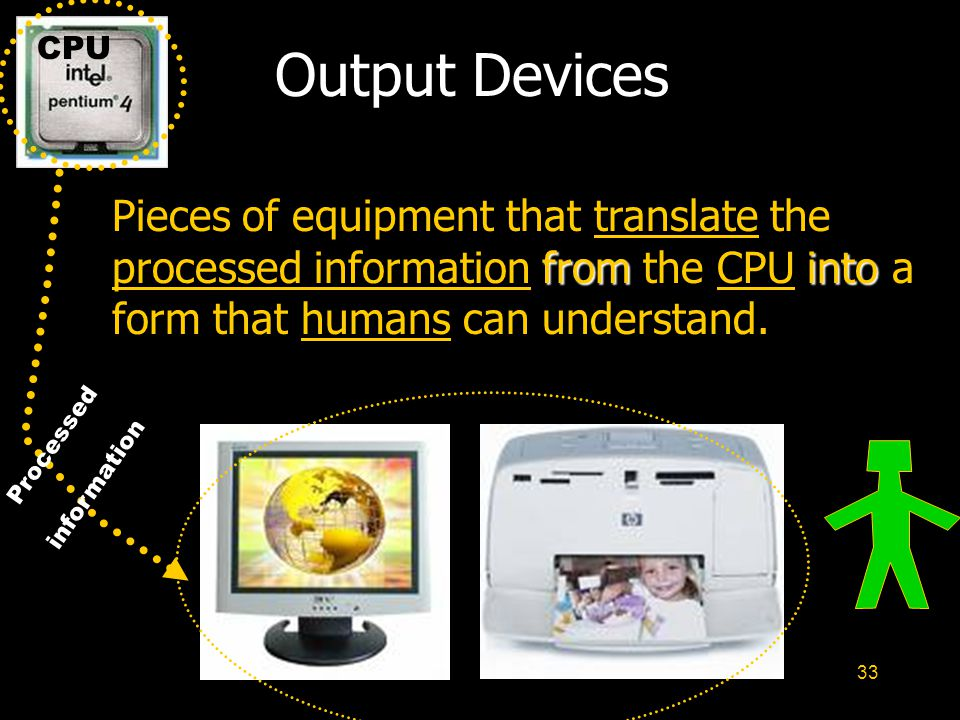 33 Output Devices frominto Pieces of equipment that translate the processed information from the CPU into a form that humans can understand. CPU Proce