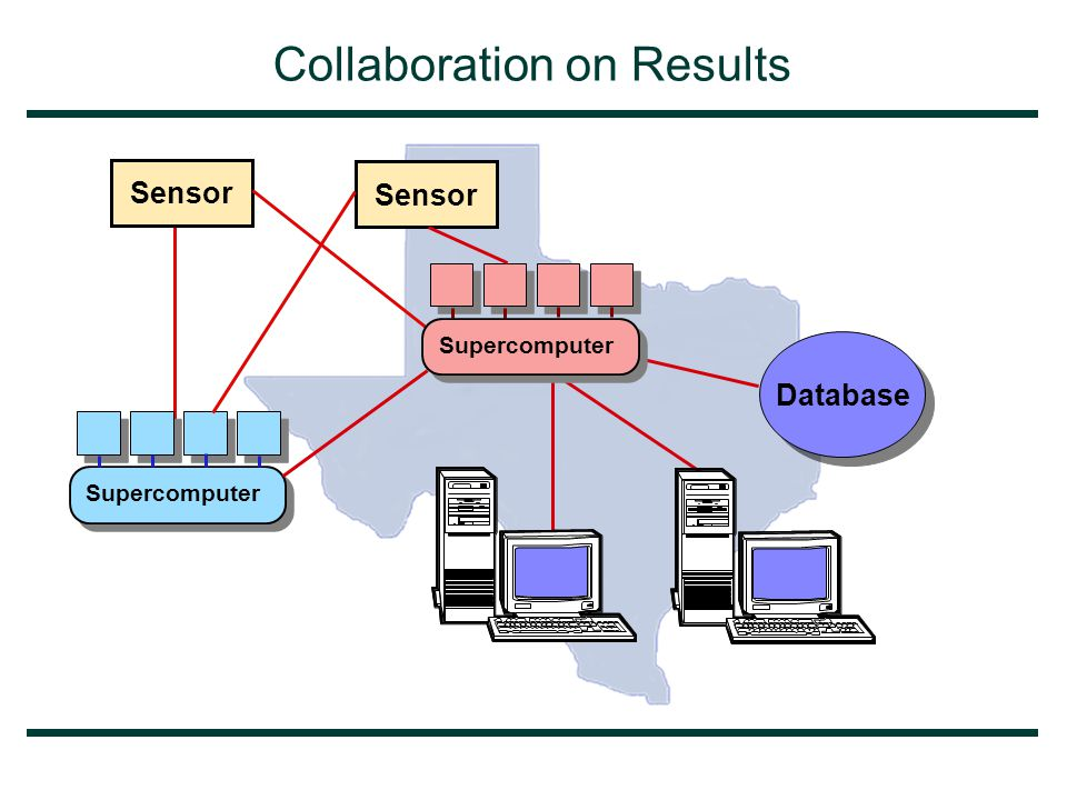 Collaboration on Results Database Supercomputer Sensor Supercomputer