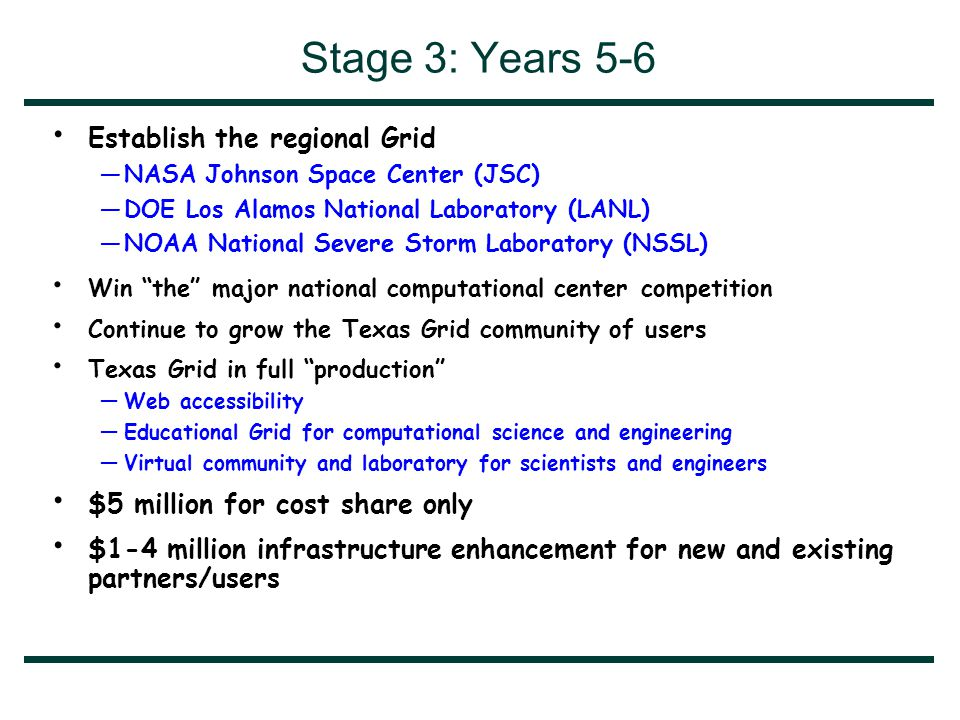 Stage 3: Years 5-6 Establish the regional Grid —NASA Johnson Space Center (JSC) —DOE Los Alamos National Laboratory (LANL) —NOAA National Severe Storm Laboratory (NSSL) Win the major national computational center competition Continue to grow the Texas Grid community of users Texas Grid in full production —Web accessibility —Educational Grid for computational science and engineering —Virtual community and laboratory for scientists and engineers $5 million for cost share only $1-4 million infrastructure enhancement for new and existing partners/users