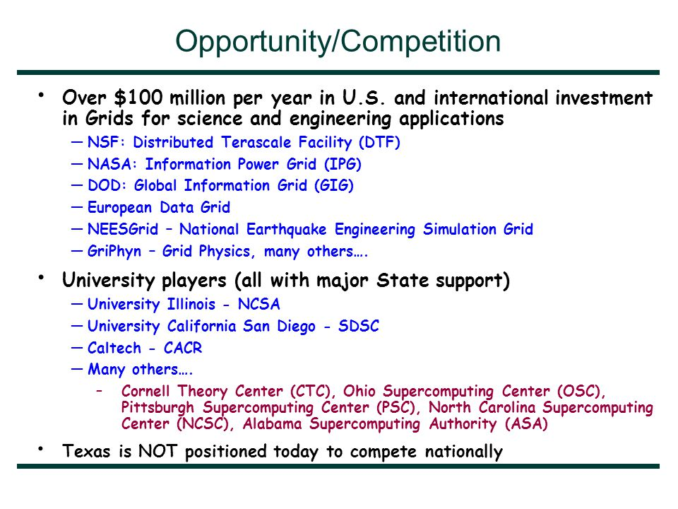 Opportunity/Competition Over $100 million per year in U.S.