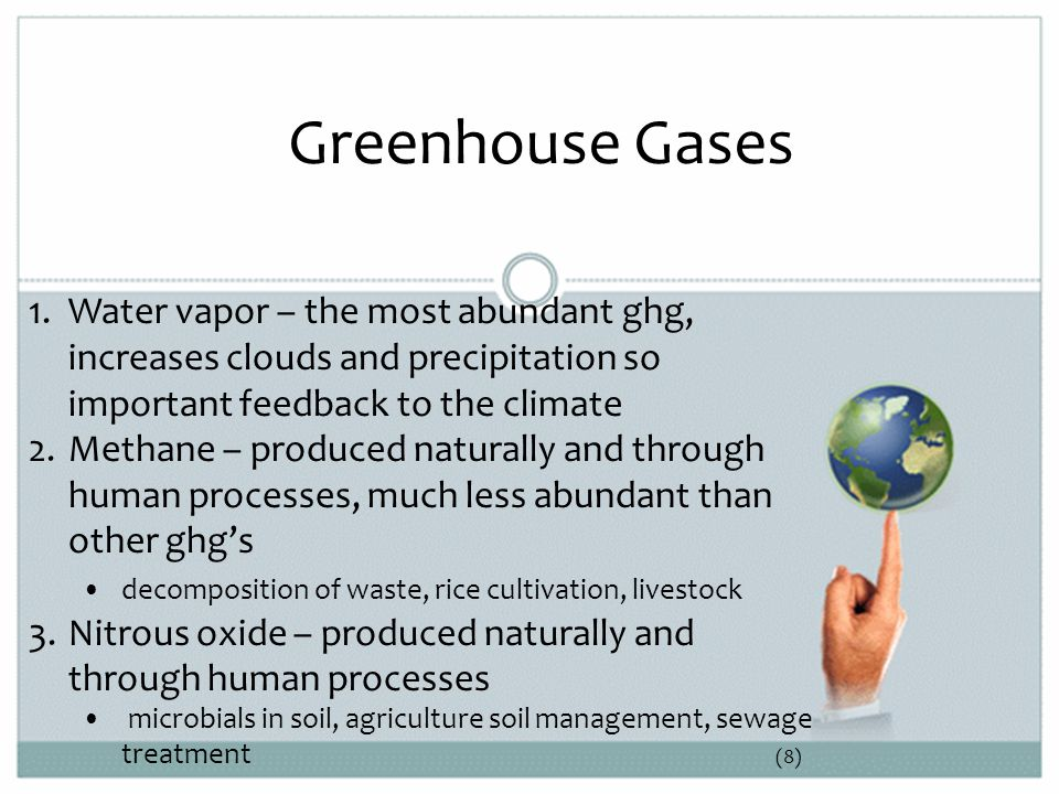 1.Water vapor – the most abundant ghg, increases clouds and precipitation so important feedback to the climate 2.Methane – produced naturally and through human processes, much less abundant than other ghg's decomposition of waste, rice cultivation, livestock 3.Nitrous oxide – produced naturally and through human processes microbials in soil, agriculture soil management, sewage treatment (8) Greenhouse Gases