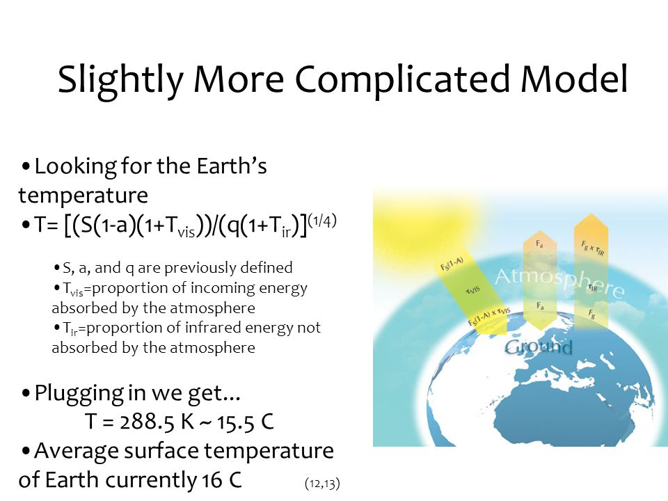 Slightly More Complicated Model Looking for the Earth's temperature T= [(S(1-a)(1+T vis ))/(q(1+T ir )] (1/4) S, a, and q are previously defined T vis =proportion of incoming energy absorbed by the atmosphere T ir =proportion of infrared energy not absorbed by the atmosphere Plugging in we get...