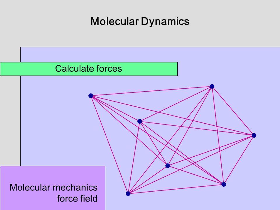 Molecular Dynamics Calculate forces Molecular mechanics force field