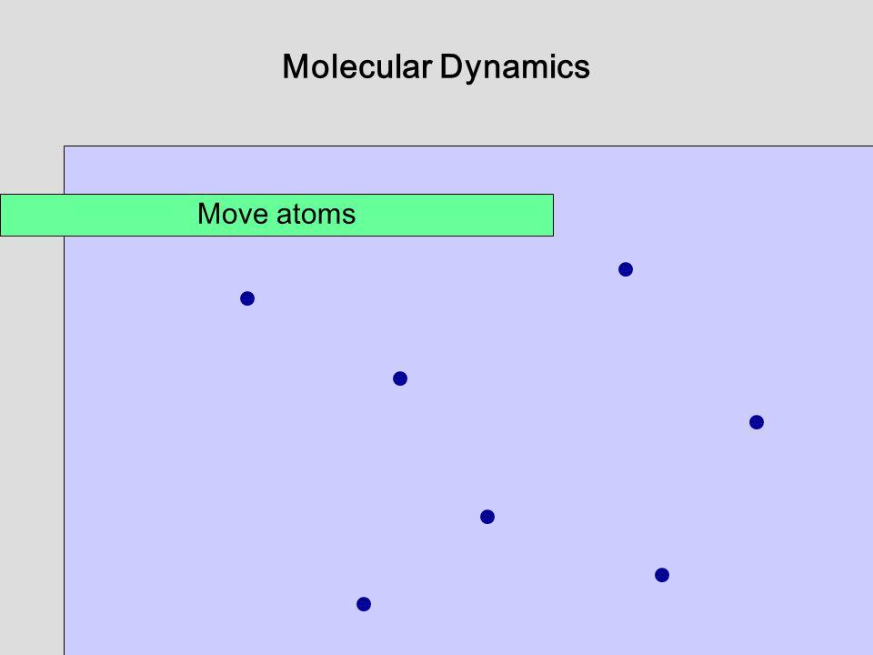 Molecular Dynamics Move atoms