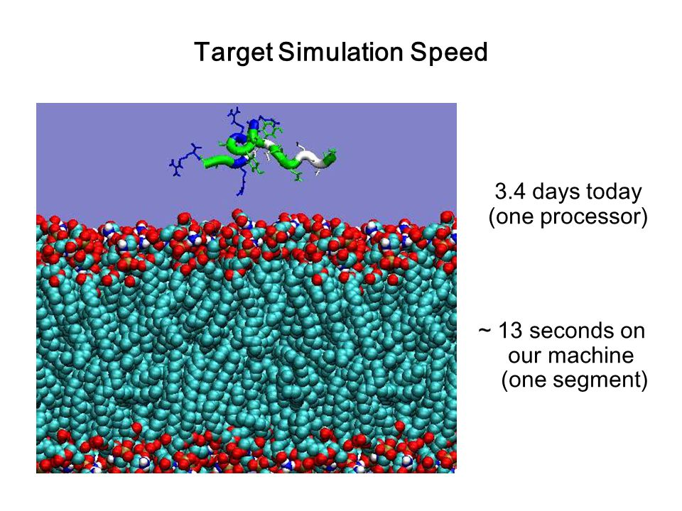 Target Simulation Speed 3.4 days today (one processor) ~ 13 seconds on our machine (one segment)
