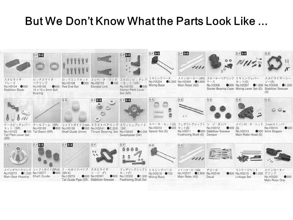 But We Don't Know What the Parts Look Like...