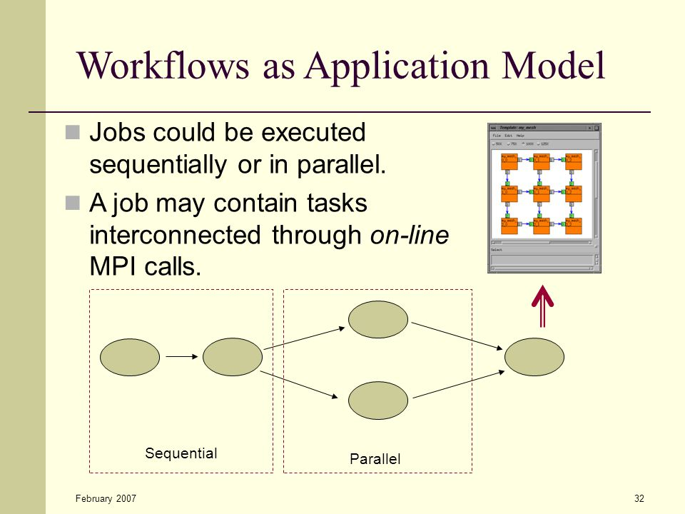 February 200732 Workflows as Application Model Jobs could be executed sequentially or in parallel.
