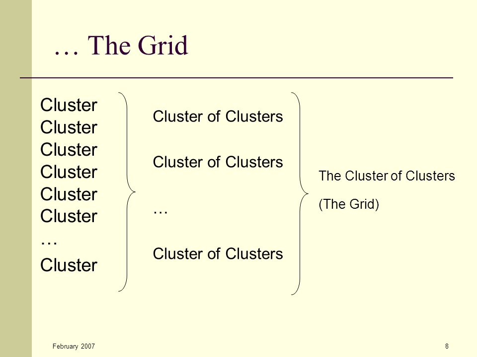February 20078 … The Grid Cluster … Cluster Cluster of Clusters … Cluster of Clusters The Cluster of Clusters (The Grid)
