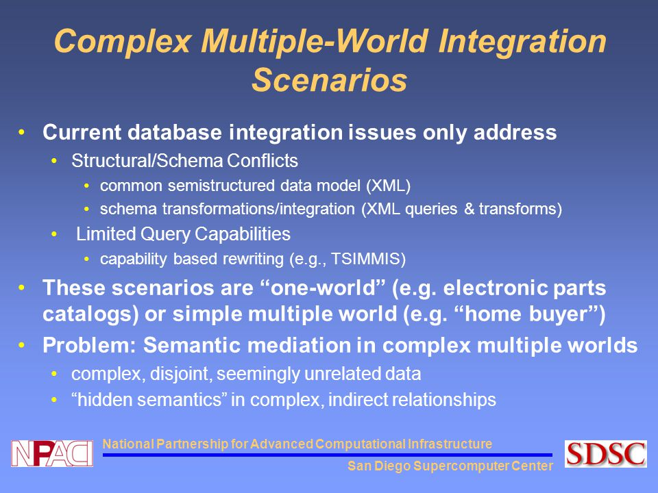 San Diego Supercomputer Center National Partnership for Advanced Computational Infrastructure Complex Multiple-World Integration Scenarios Current dat