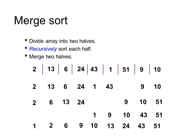 O(nlogn) sorting algorithms n=2 k Best caseWorst case Bottom-up-merge Merge Space Θ(n) Quicksort: worst O(n 2 ), average O(nlogn), space O(logn) Heapsort: worst O(nlogn), space O(1)