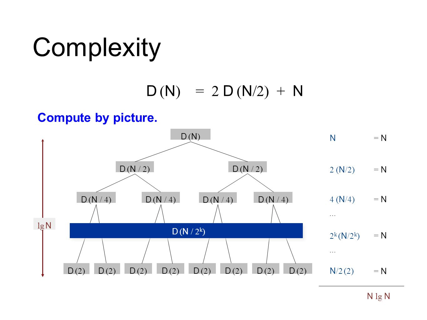 Complexity Compute by expansion.