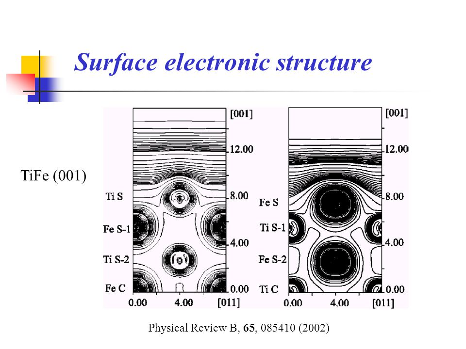Surface electronic structure TiFe (001) Physical Review B, 65, 085410 (2002)