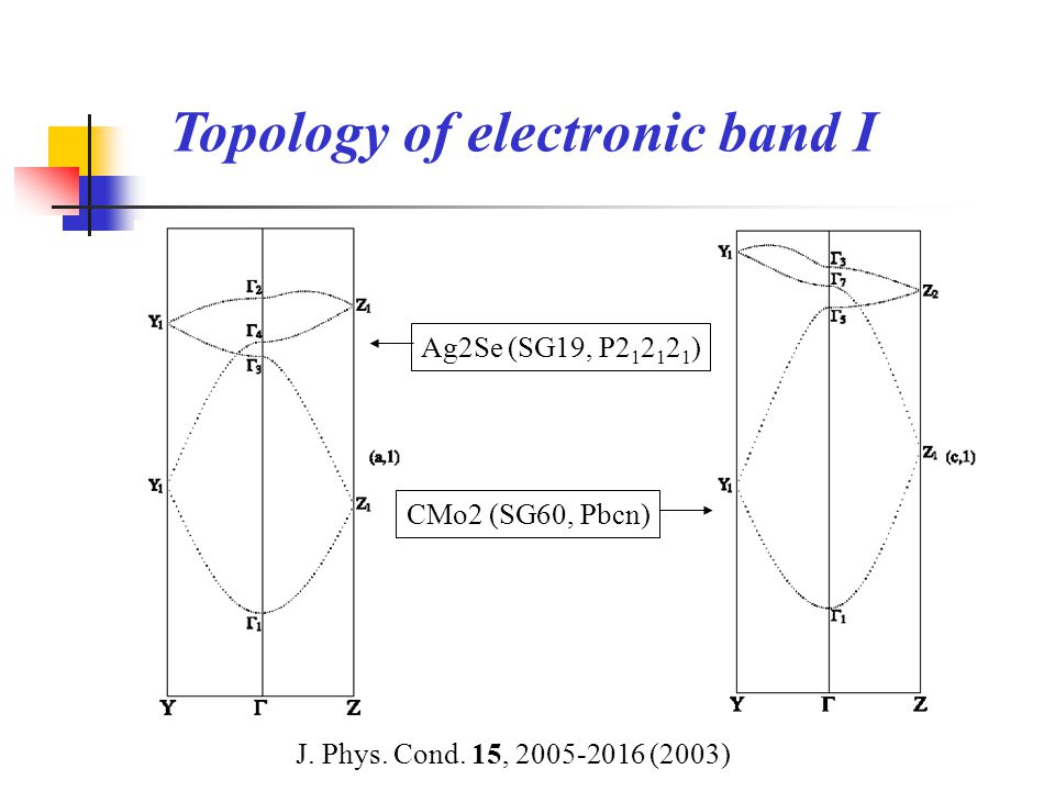 Topology of electronic band I Ag2Se (SG19, P2 1 2 1 2 1 ) CMo2 (SG60, Pbcn) J.