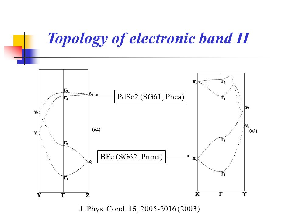 PdSe2 (SG61, Pbca) BFe (SG62, Pnma) J. Phys. Cond. 15, 2005-2016 (2003) Topology of electronic band II
