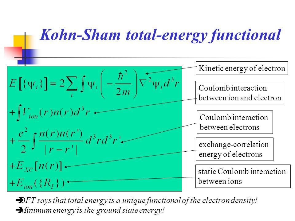 Many electrons problem Self-consistent one-electron equation (Kohn-Sham equation) Variational method