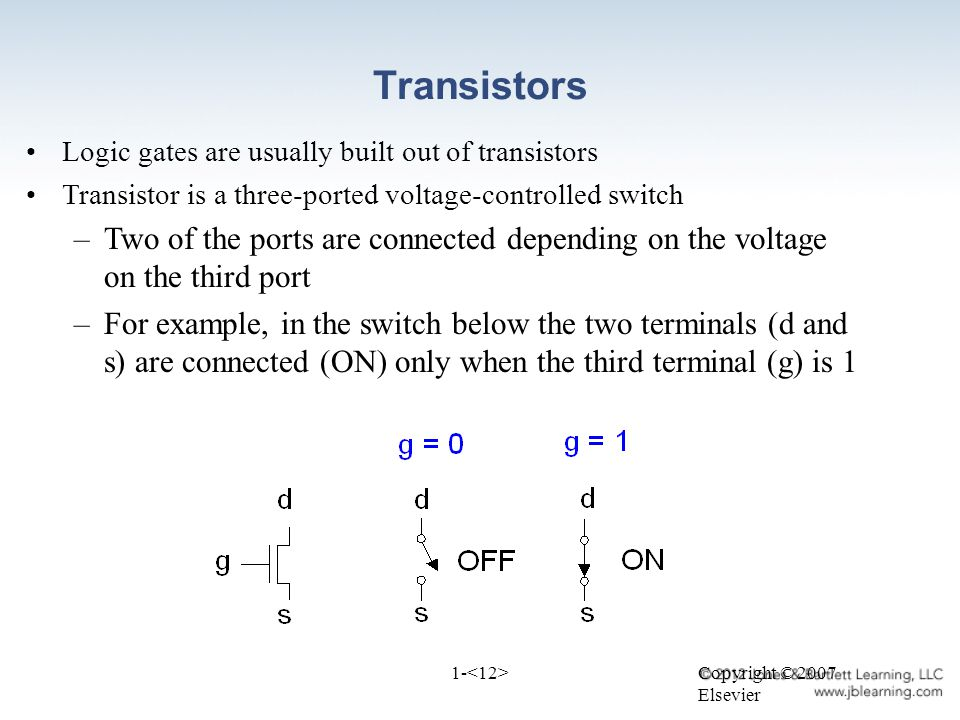 Copyright © 2007 Elsevier 1- Transistors Logic gates are usually built out of transistors Transistor is a three-ported voltage-controlled switch –Two of the ports are connected depending on the voltage on the third port –For example, in the switch below the two terminals (d and s) are connected (ON) only when the third terminal (g) is 1