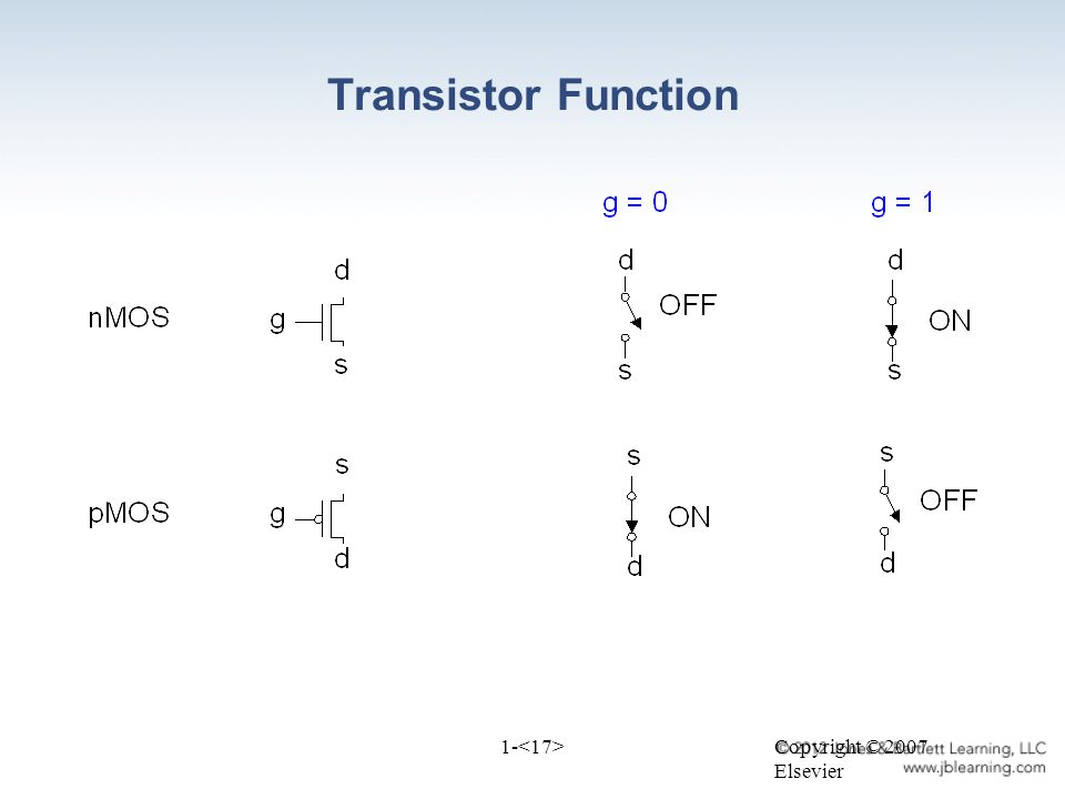 Copyright © 2007 Elsevier 1- Transistor Function