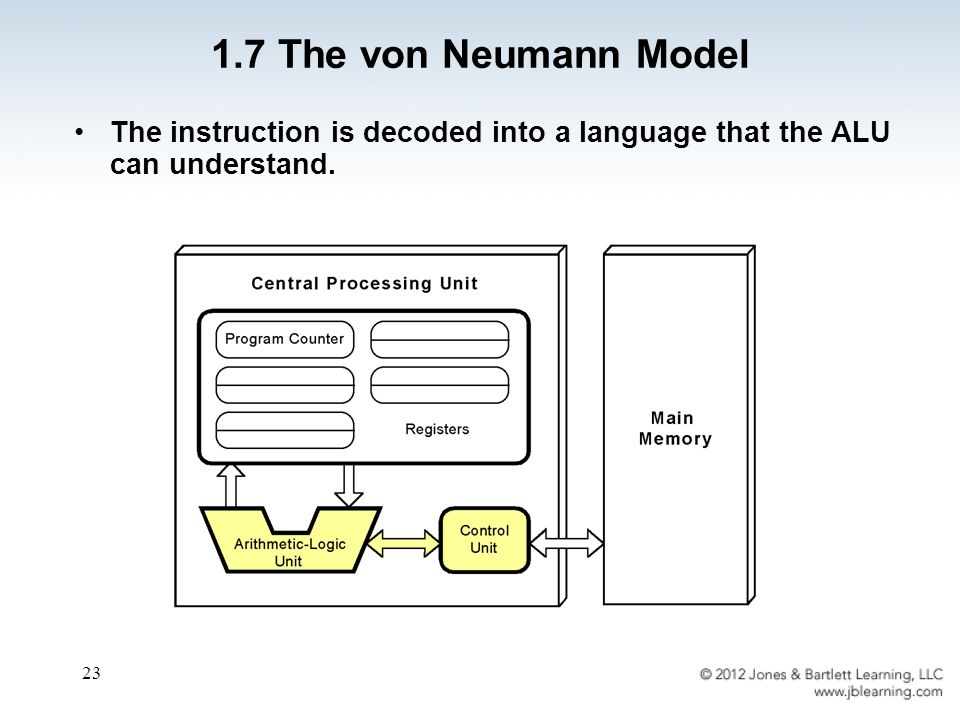 23 The instruction is decoded into a language that the ALU can understand. 1.7 The von Neumann Model