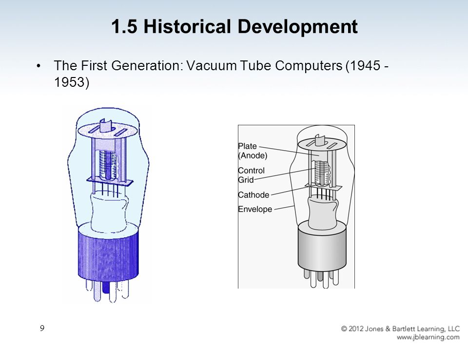 9 The First Generation: Vacuum Tube Computers (1945 - 1953) 1.5 Historical Development