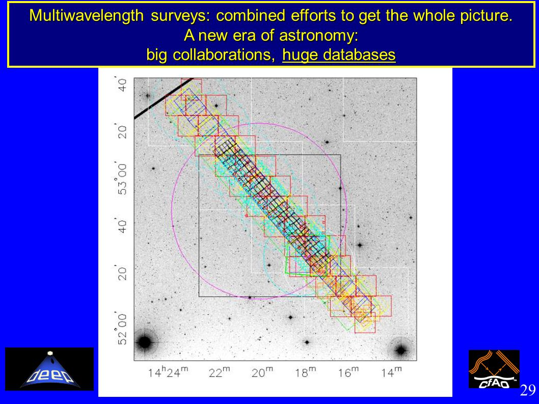 Multiwavelength surveys: combined efforts to get the whole picture. A new era of astronomy: big collaborations, huge databases 29