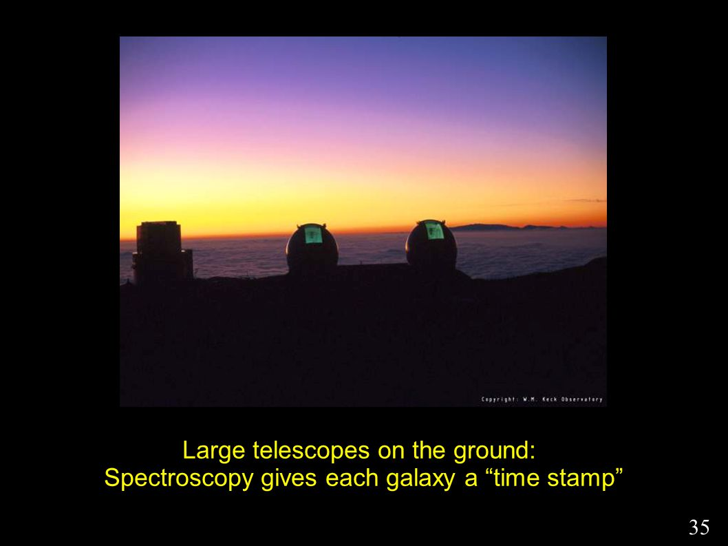 Large telescopes on the ground: Spectroscopy gives each galaxy a time stamp 35