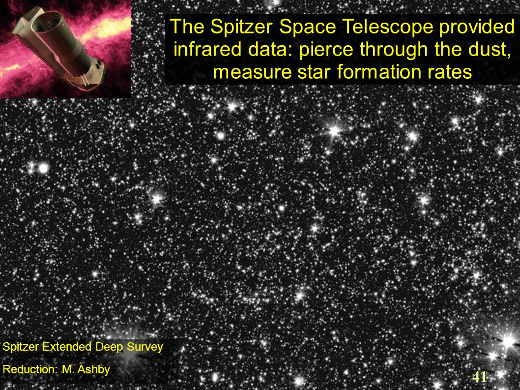 Spitzer Extended Deep Survey Reduction: M. Ashby The Spitzer Space Telescope provided infrared data: pierce through the dust, measure star formation r