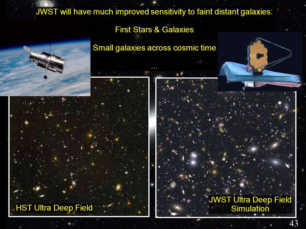 HST Ultra Deep Field JWST Ultra Deep Field Simulation JWST will have much improved sensitivity to faint distant galaxies: First Stars & Galaxies Small galaxies across cosmic time...