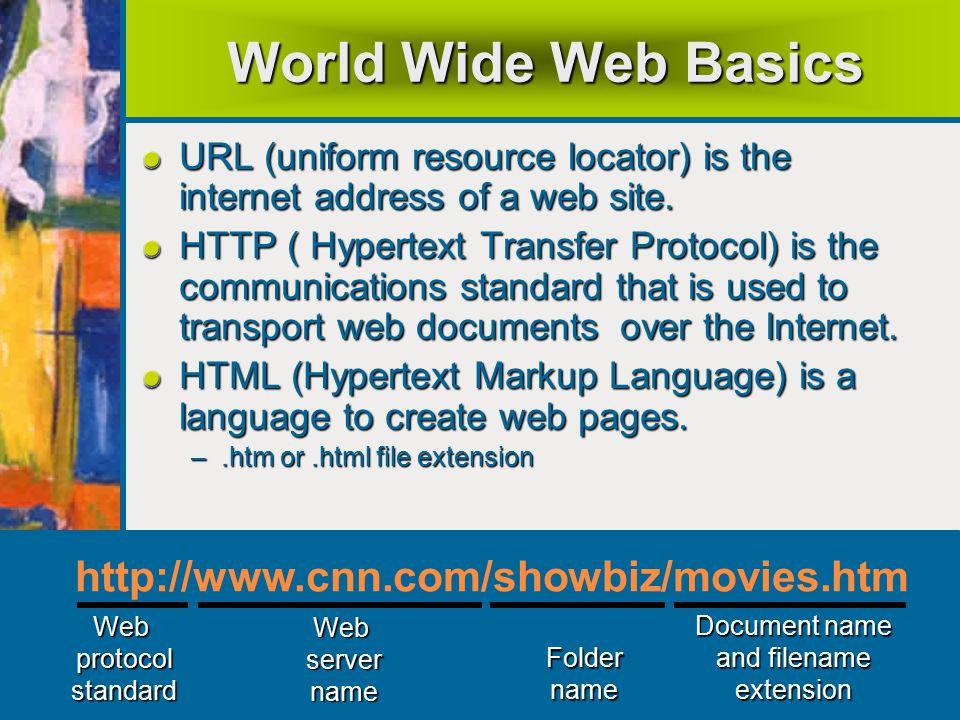 World Wide Web Basics URL (uniform resource locator) is the internet address of a web site.
