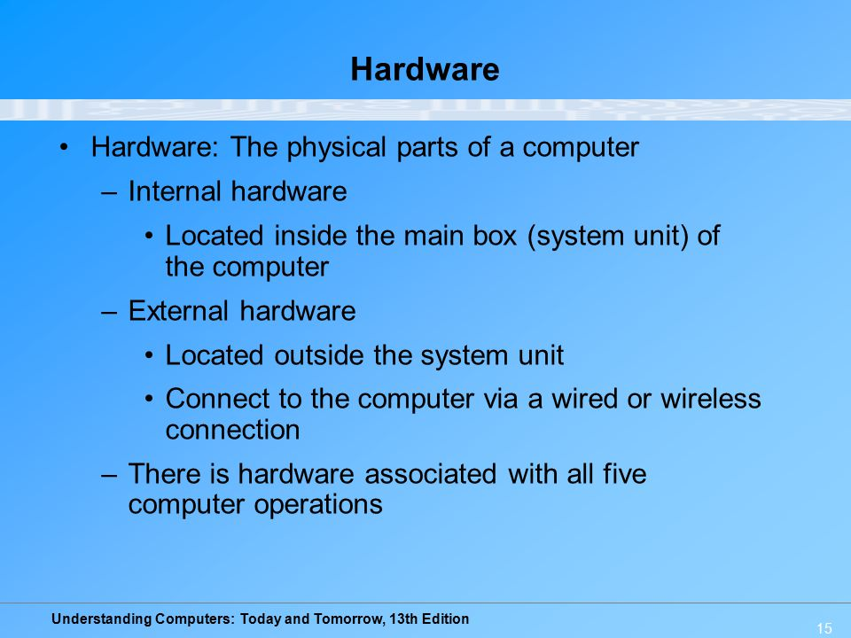 Understanding Computers: Today and Tomorrow, 13th Edition 15 Hardware Hardware: The physical parts of a computer –Internal hardware Located inside the