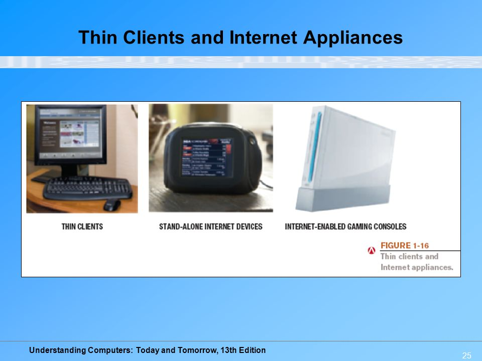 Understanding Computers: Today and Tomorrow, 13th Edition 25 Thin Clients and Internet Appliances