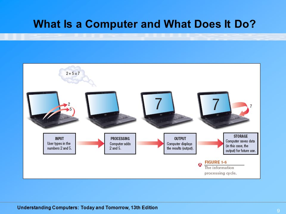 Understanding Computers: Today and Tomorrow, 13th Edition 9 What Is a Computer and What Does It Do?