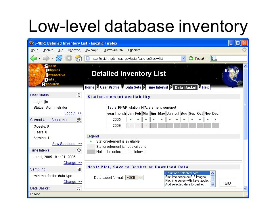 Low-level database inventory