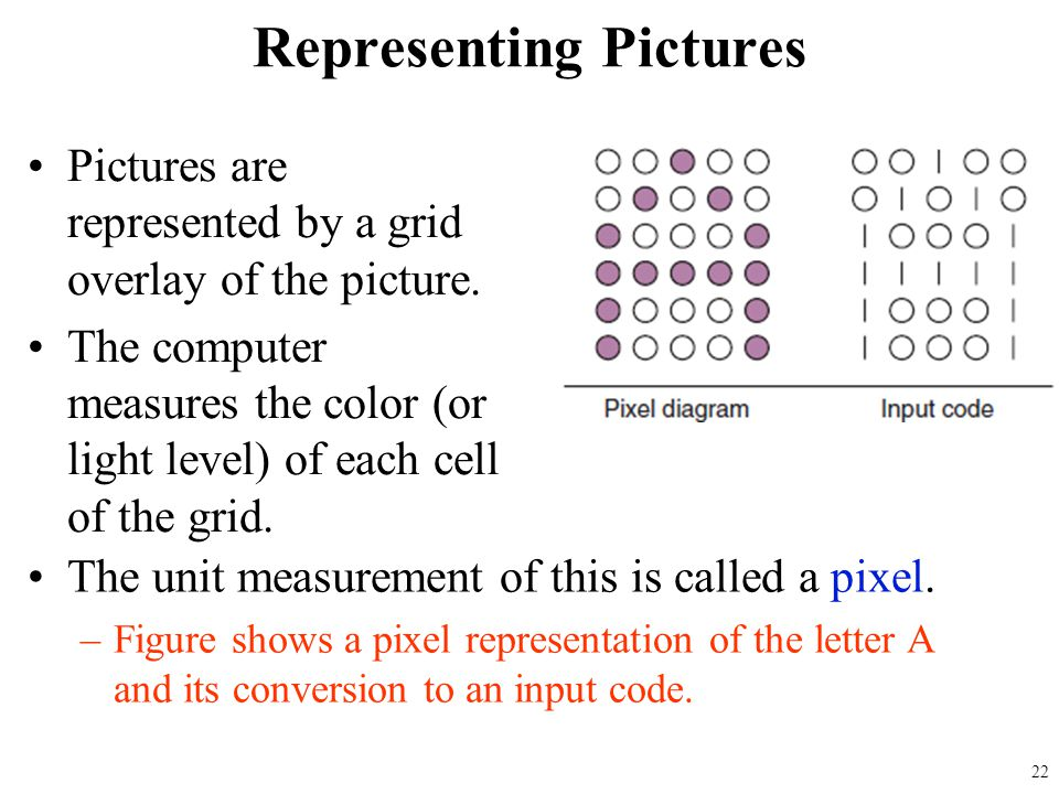 Pictures are represented by a grid overlay of the picture. The computer measures the color (or light level) of each cell of the grid. Representing Pic