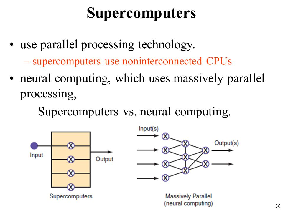 use parallel processing technology. –supercomputers use noninterconnected CPUs neural computing, which uses massively parallel processing, Supercomput
