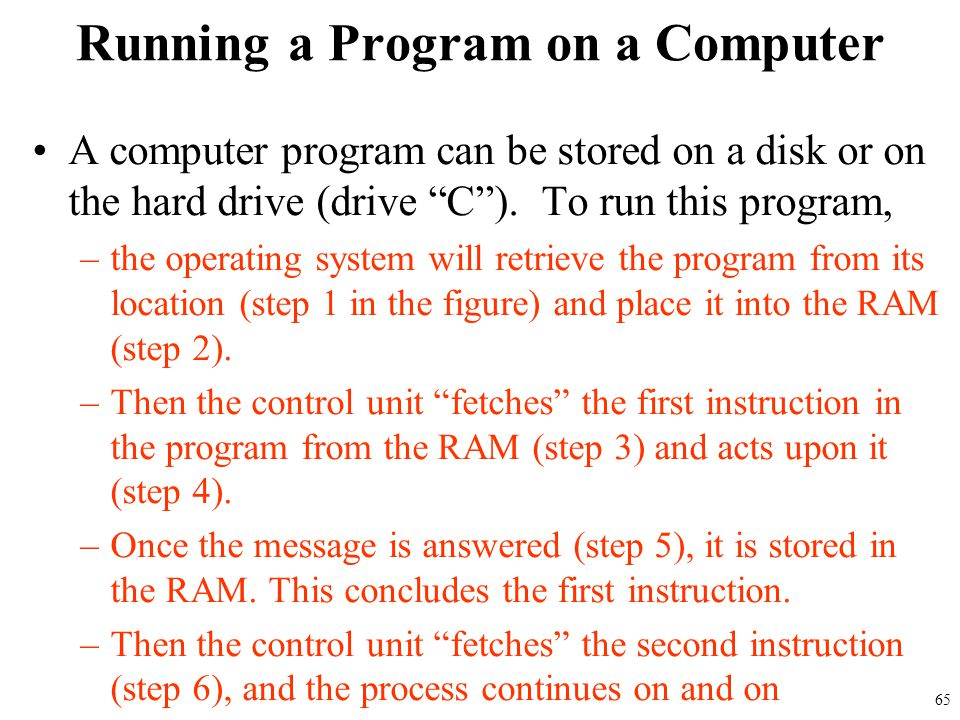 "A computer program can be stored on a disk or on the hard drive (drive ""C""). To run this program, –the operating system will retrieve the program from"