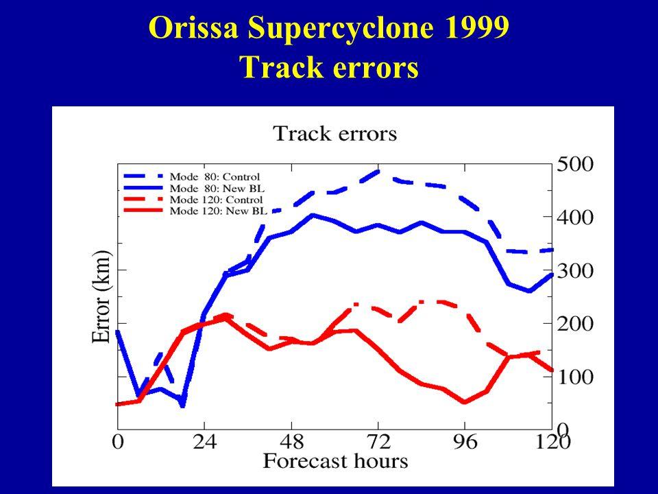 Orissa Supercyclone 1999 Track errors