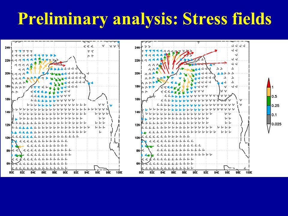 Preliminary analysis: Stress fields