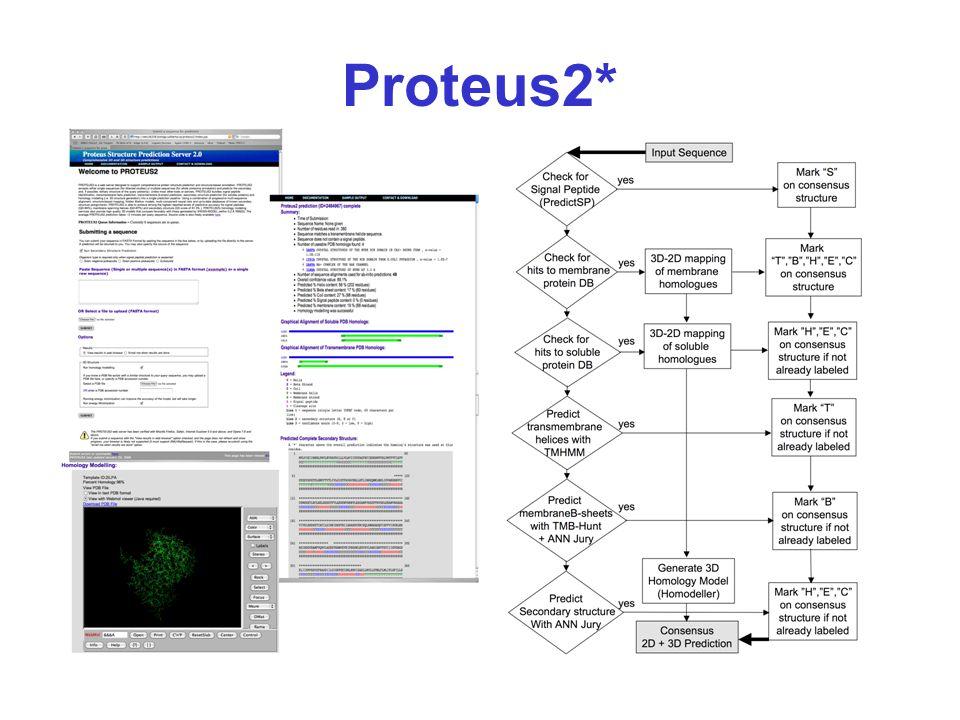 Proteus2*