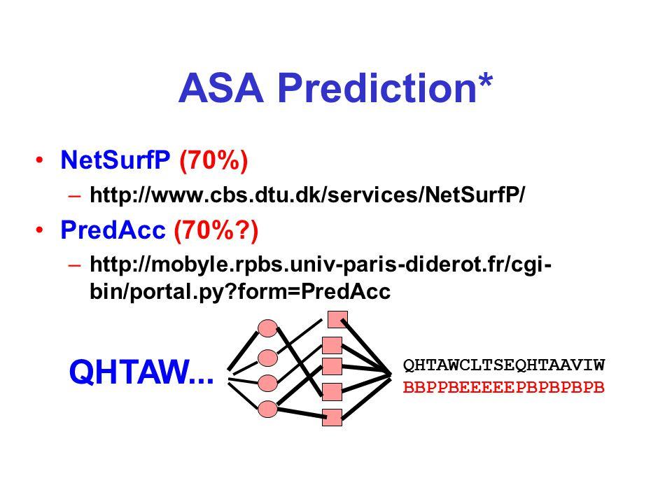 ASA Prediction* NetSurfP (70%) –http://www.cbs.dtu.dk/services/NetSurfP/ PredAcc (70% ) –http://mobyle.rpbs.univ-paris-diderot.fr/cgi- bin/portal.py form=PredAcc QHTAW...