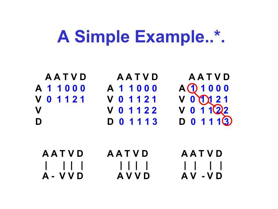 A Simple Example..*. A A T V D A 1 1 0 0 0 V 0 1 1 2 1 V D A A T V D A 1 1 0 0 0 V 0 1 1 2 1 V 0 1 1 2 2 D 0 1 1 1 3 A A T V D A 1 1 0 0 0 V 0 1 1 2 1