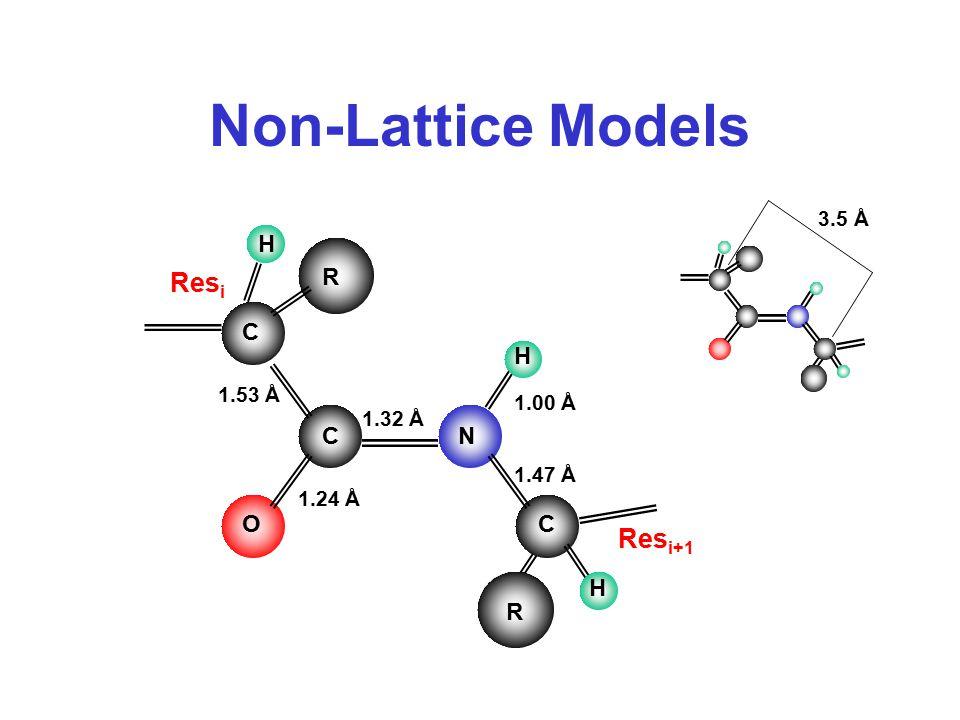 Non-Lattice Models 1.00 Å 1.32 Å 1.47 Å 1.53 Å 1.24 Å CN O R C H C R H H Res i Res i+1 3.5 Å