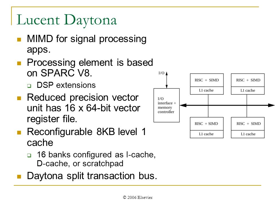 © 2006 Elsevier Lucent Daytona MIMD for signal processing apps.