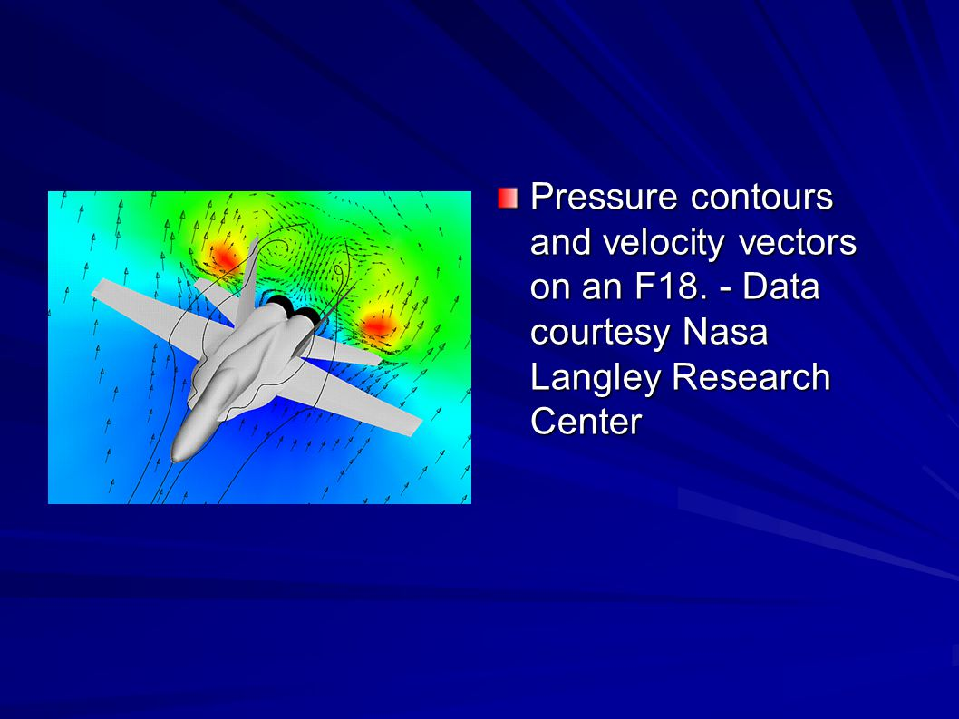 Pressure contours and velocity vectors on an F18. - Data courtesy Nasa Langley Research Center