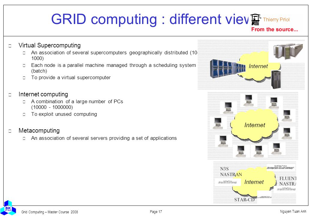Nguyen Tuan Anh Page 17 Grid Computing – Master Course 2008 GRID computing : different views  Virtual Supercomputing An association of several supercomputers geographically distributed (10- 1000) Each node is a parallel machine managed through a scheduling system (batch) To provide a virtual supercomputer  Internet computing A combination of a large number of PCs (10000 - 1000000) To exploit unused computing  Metacomputing An association of several servers providing a set of applications