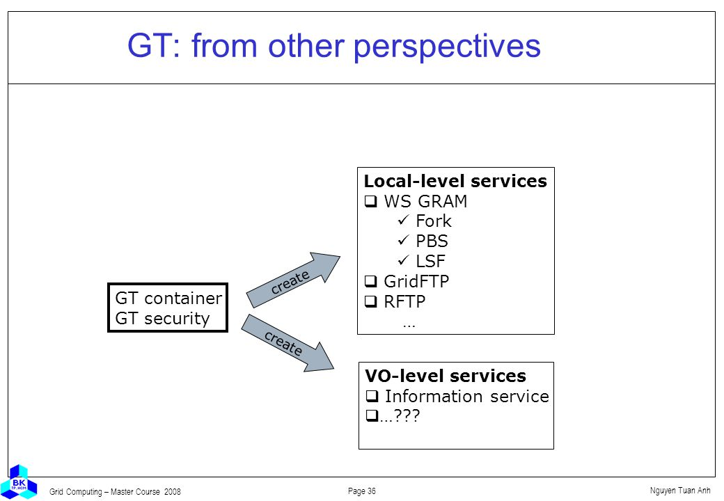 Nguyen Tuan Anh Page 36 Grid Computing – Master Course 2008 GT: from other perspectives GT container GT security Local-level services  WS GRAM Fork PBS LSF  GridFTP  RFTP … VO-level services  Information service  … .
